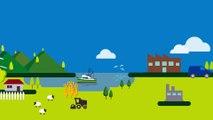 Animation - La sécurité sanitaire des aliments
