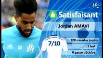 OM 1-0 (a.p) Valenciennes : les tops et les flops