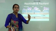 Groundwater - Hydrogeology, 3 Zones, Process & Fors, Aquifers, Aquiclude, Aquitard