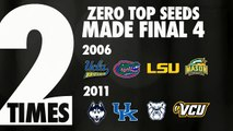 Final Four Odds For NCAA Tournament One Seeds