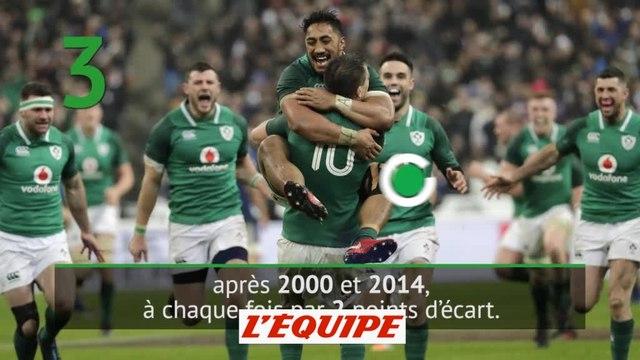 Rugby - Tournoi : Retour en chiffres sur France-Irlande