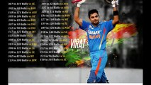 India Vs South Africa 2nd ODI Highlights 4 February 2018 |Virat Kohli All 100 in one Video | Virat All ODI Centuries | Virat All ODI hundred