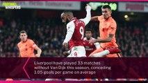 Why Hasn't Van Dijk Improved Liverpool's Defence? | FWTV