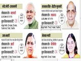 narendra modi rajnath singh and many more cabinet ministers destiny depends on up polls 2017