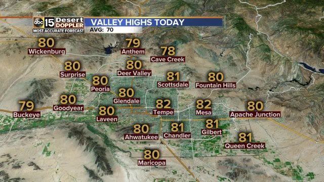 Low 80s in the forecast for Thursday