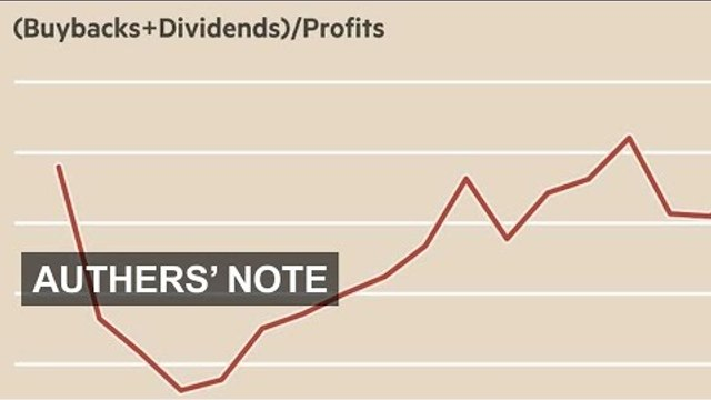 How S&P companies spend their profits   Authers' Note