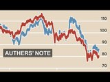 Emerging markets: bottom in sight | Authers' Note