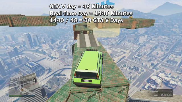 GTA 5 Online is 50 Years Old!? MIND BLOWING GTA 5 FACT! (GTA 5 News & Facts)