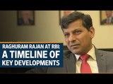 Raghuram Rajan at RBI: A timeline of key developments
