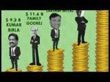 100 Richest Tycoons in India are all Billionaires