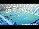 Most important shot in men's tennis   Plain Facts