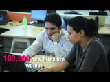 Accenture pitches for gender equality and equal pay