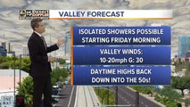 Showers back in the forecast this week