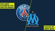 Résumé Paris Saint-Germain - Olympique de Marseille (0-3) PSG/OM - 2009/2010 - Ligue 1 Legends