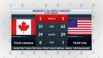 The Jim Rome Show: USA women's hockey wins gold medal