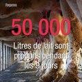 Salon de l'Agriculture: ces chiffres que vous ignorez