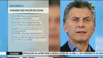 Revela estudio que votarán por Mauricio Macri el 29.7% de argentinos