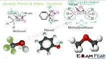 Chemistry Alcohol, Phenol & Ether part 7 (Practice IUPAC nomenclature) CBSE class 12 XII