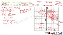 Linear Programming - video dailymotion