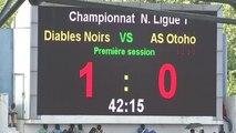 Congo, 8ÈME JOURNÉE DU CHAMPIONNAT DE FOOTBALL