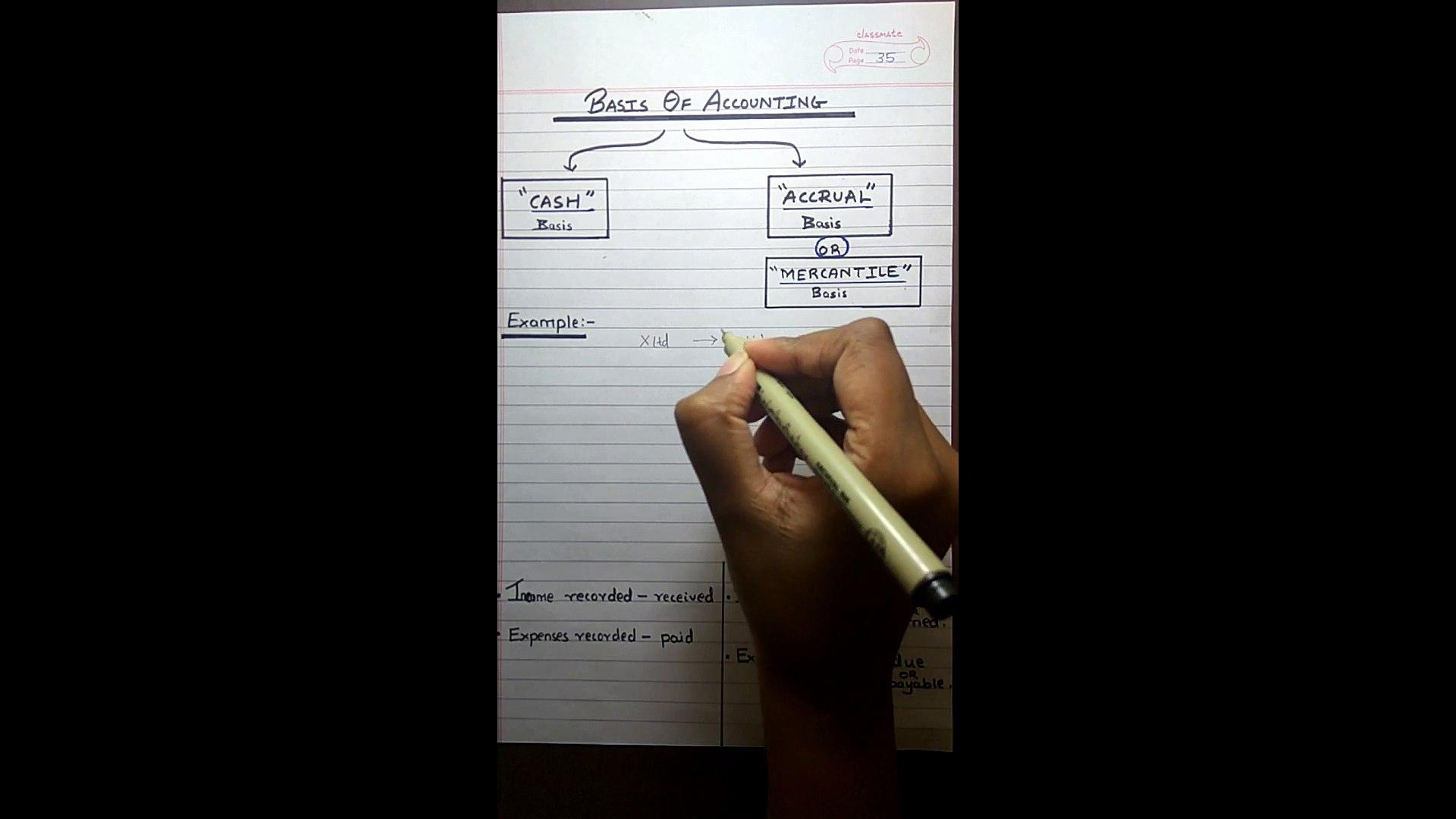 Basic Accounting - Basis Of Accounting