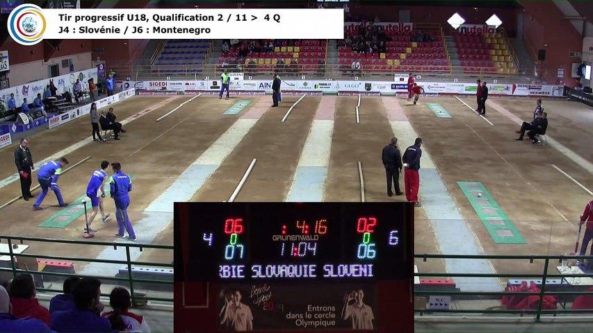Second tour de qualification, tir progressif U18, Euro Jeunes, Saint-Vulbas 2018