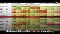 Ecuador's Opposition and a False Narrative of Debt