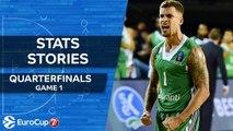 7DAYS EuroCup Quarterfinals Game 1: Stats Stories