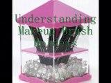 Understanding Makeup Brush Holders