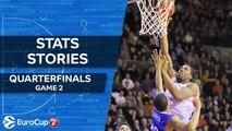 7DAYS EuroCup Quarterfinals Game 2: Stats Stories