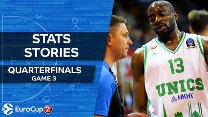 7DAYS EuroCup Quarterfinals Game 3: Stats Stories
