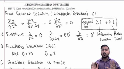 Partial Differential Equation Resource | Learn About, Share