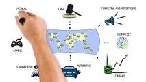 Contact Professional Translation & Interpreting Services - KL Translations Ltd