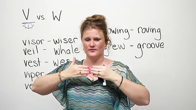 Learn English Pronunciation ' V ' and ' W ' sounds- English Pronunciation — V & W — Pronunciation — V & W sound — English Accent Lesson-  How to say /v/ and /w/ in English