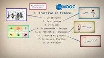 FUN-MOOC : Vivre en France niveau débutant A1