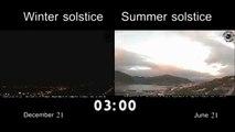 Le solstice d'hiver et le solstice d'été en Norvège