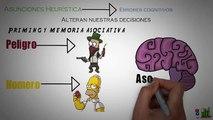 Pensar rápido, pensar despacio - Por Daniel Kahneman - Resumen animado