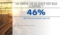 46% des Français soutiennent la grève des cheminots - 05/04/2018