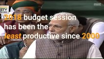 Productivity of the budget session worst since 2000