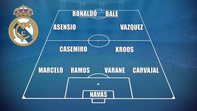Real Madrid - Atletico Madrid : les compositions probables