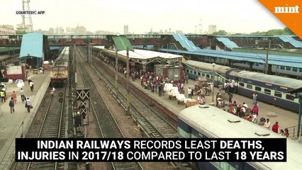 Indian Railways says deaths, injuries from accidents fall amid safety crackdown