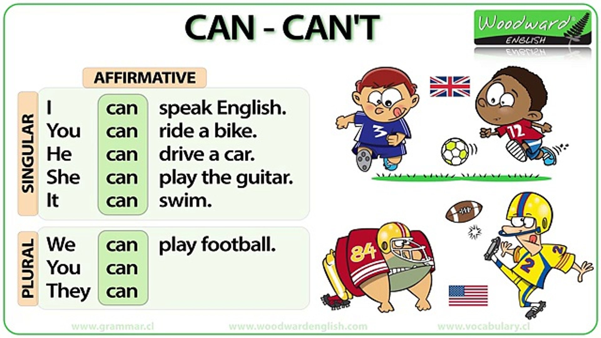 Can Cant Cannot - English Grammar Lesson - video dailymotion