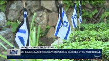 Journée du Souvenir: 23 645 soldats et civils israéliens victimes des guerres et du terrorisme