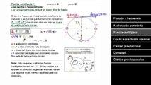 AP Física 1 repaso de fuerzas centrípetas | Física | Khan Academy en Español