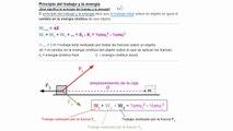 AP Física 1 repaso de energía y trabajo | Física | Khan Academy en Español