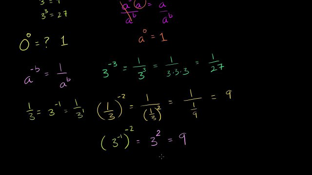 Exponentes cero, negativos y fraccionarios