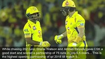 IPL 2018 Match 17  Highlight|| Chennai superkings (CSK) vs Rajasthan Royals (RR)CSK First Inning Batting Highlight Against RR 20 April 2018