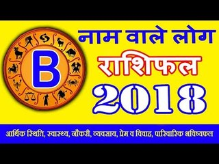 जानिये B नाम वाले व्यक्ति का स्वभाव | Meaning Of The First Letter Of Your Name | Alphabet Astrology