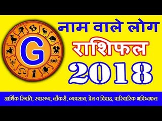 जानिये G नाम वाले व्यक्ति का स्वभाव | Meaning Of The First Letter Of Your Name | Alphabet Astrology