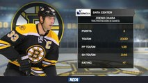 Bruins Face-Off Live: Zdeno Chara Shined In Game 1